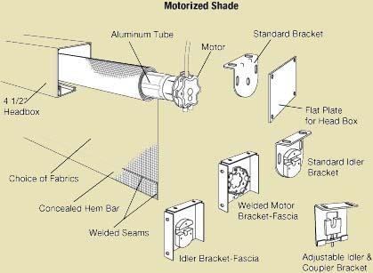 Motorized roller shades somfy btx automated solar for Hunter douglas motorized shades repair